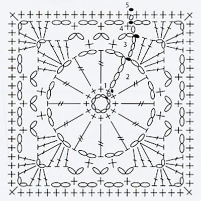 CHARTS.zoom_.1